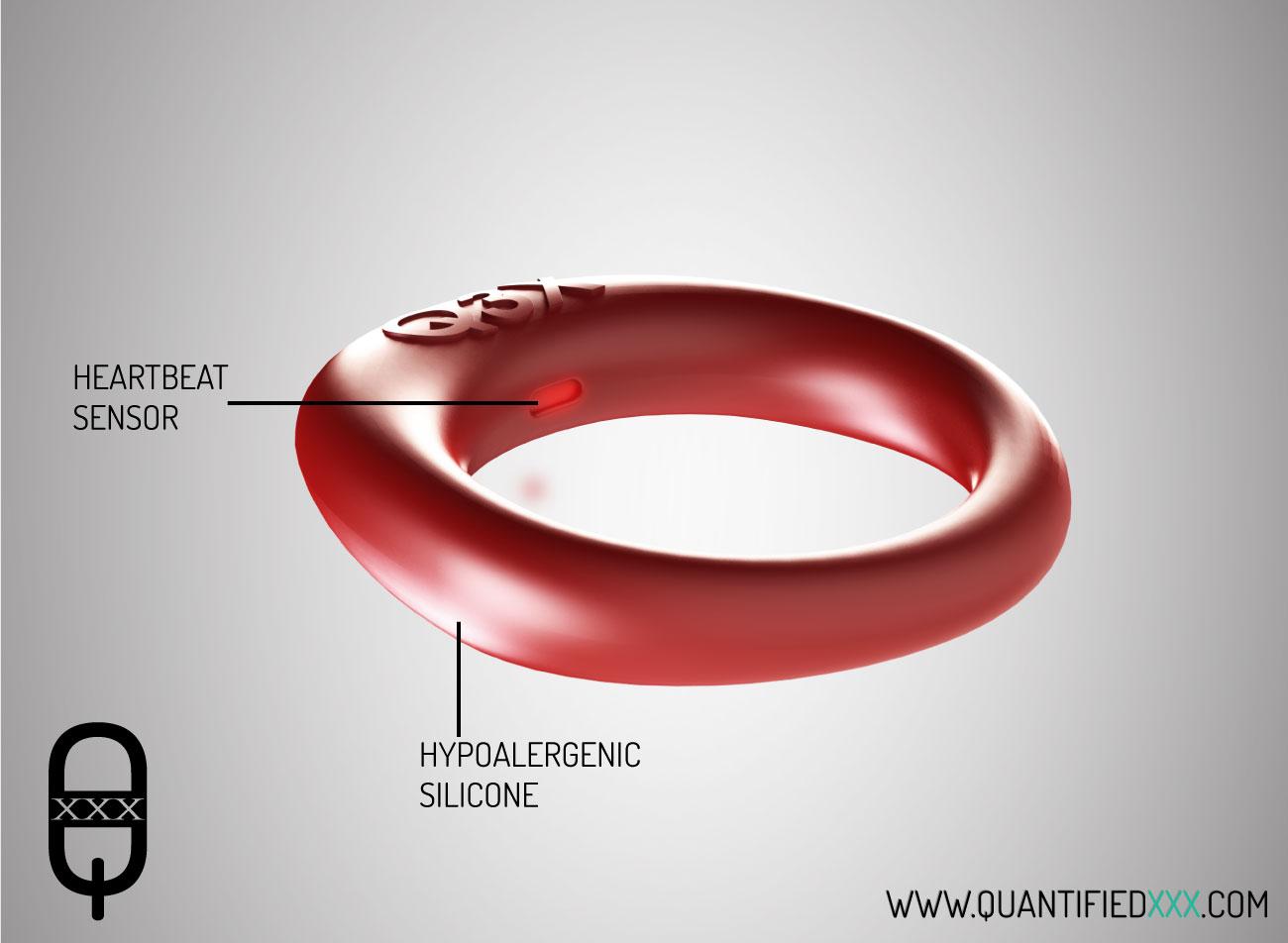 Hogyan használjuk a péniszgyűrűt?