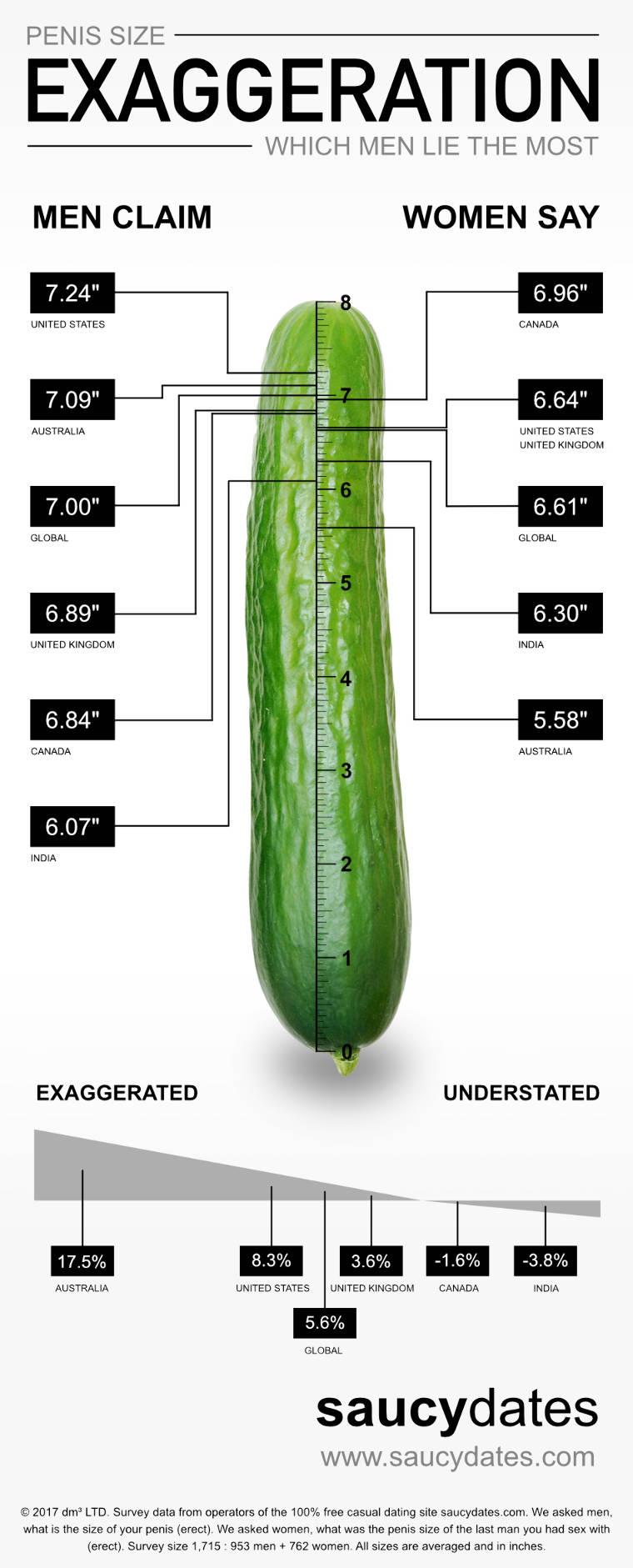hány centiméter az átlagos pénisz mi az erős merevedés