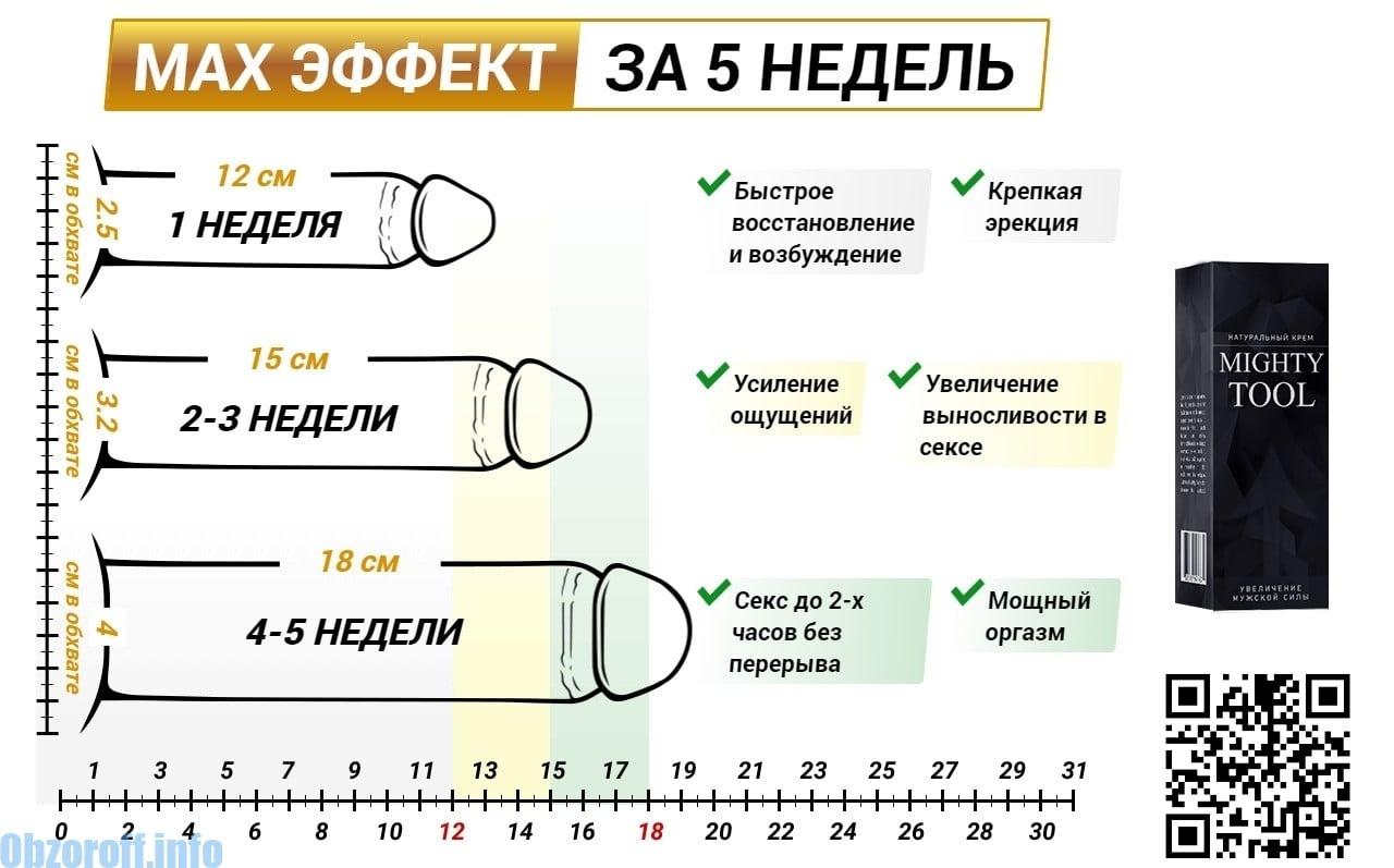 a pénisz mérete és vastagsága injekciók a péniszben a hatékonyság növelése érdekében