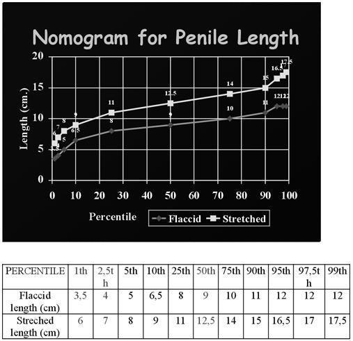 befolyásolja az ureaplasma az erekciót