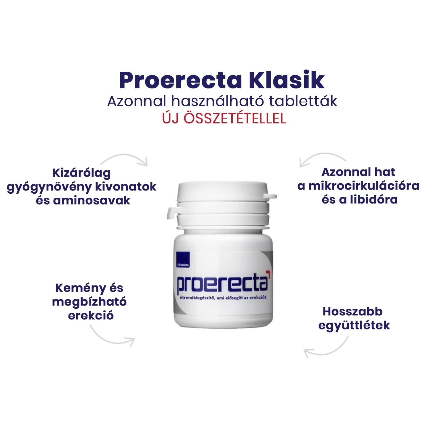 A legjobb potencianövelő tabletták - Teszt   pica.hu